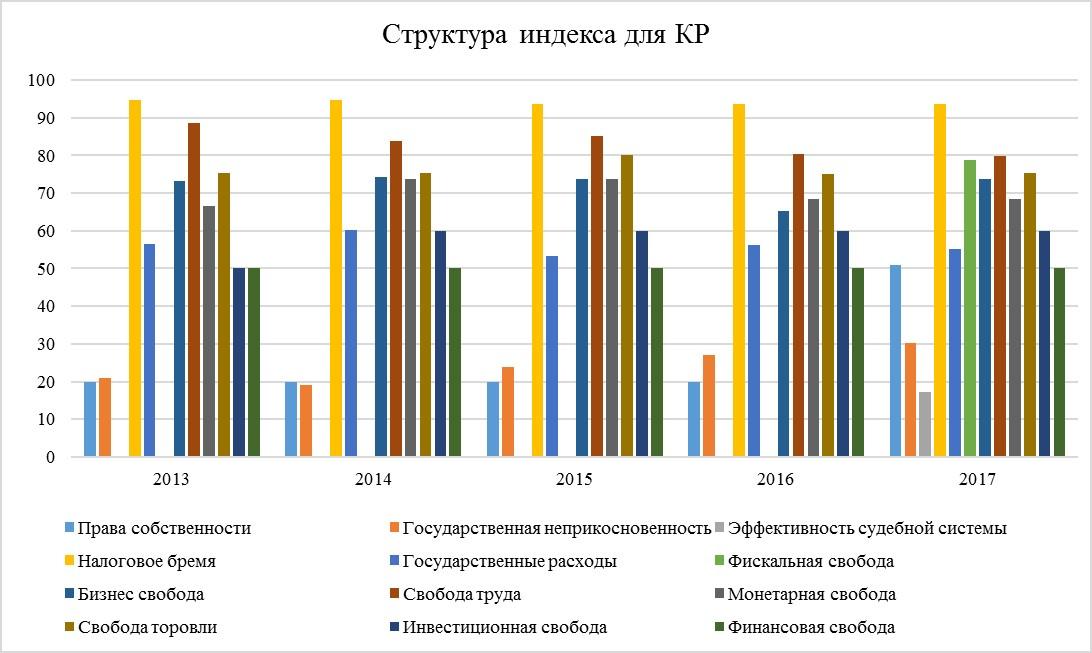 Таблица корреляции валютных пар на форекс